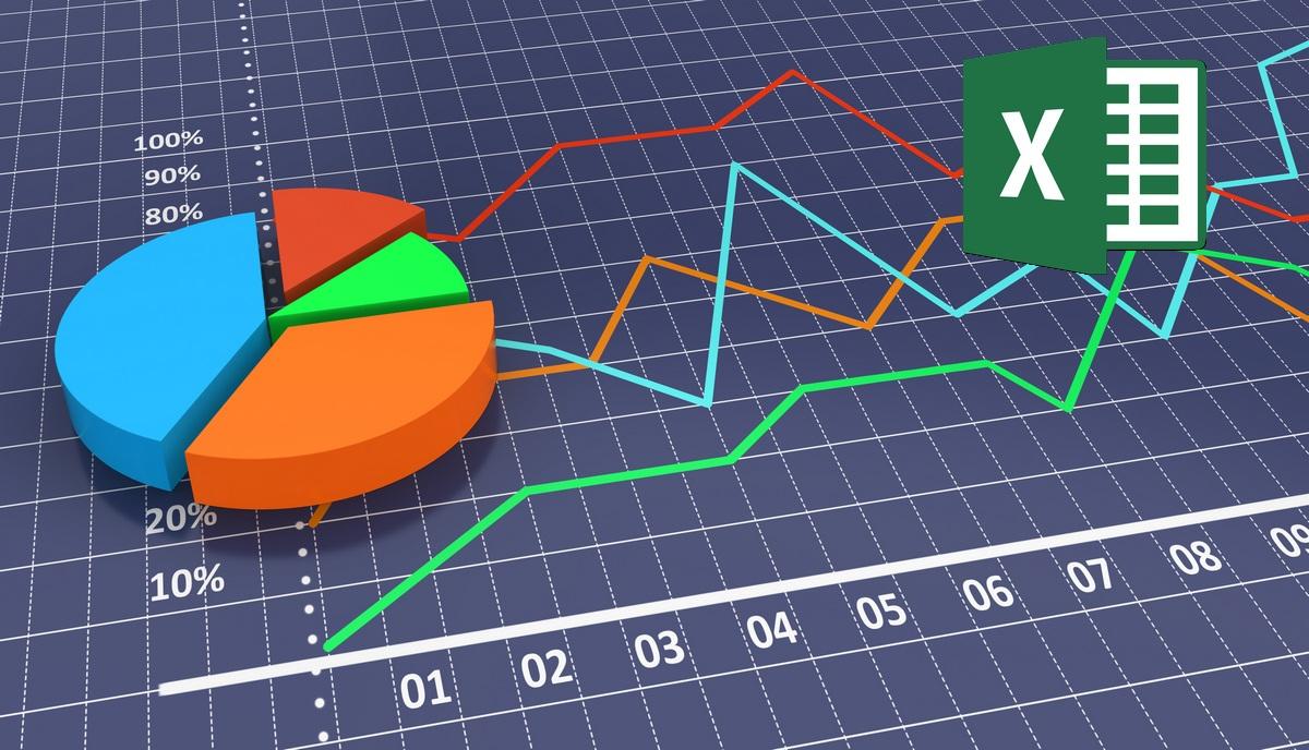 Cómo hacer un gráfico de doble eje en Excel