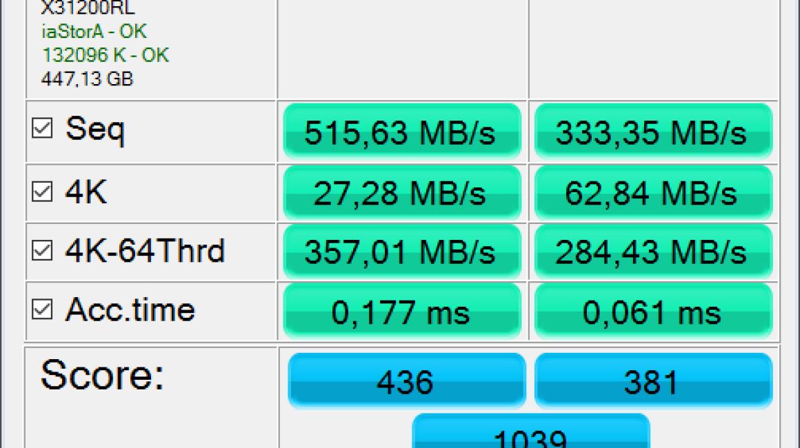 AS SSD benchmark con el disco vacío