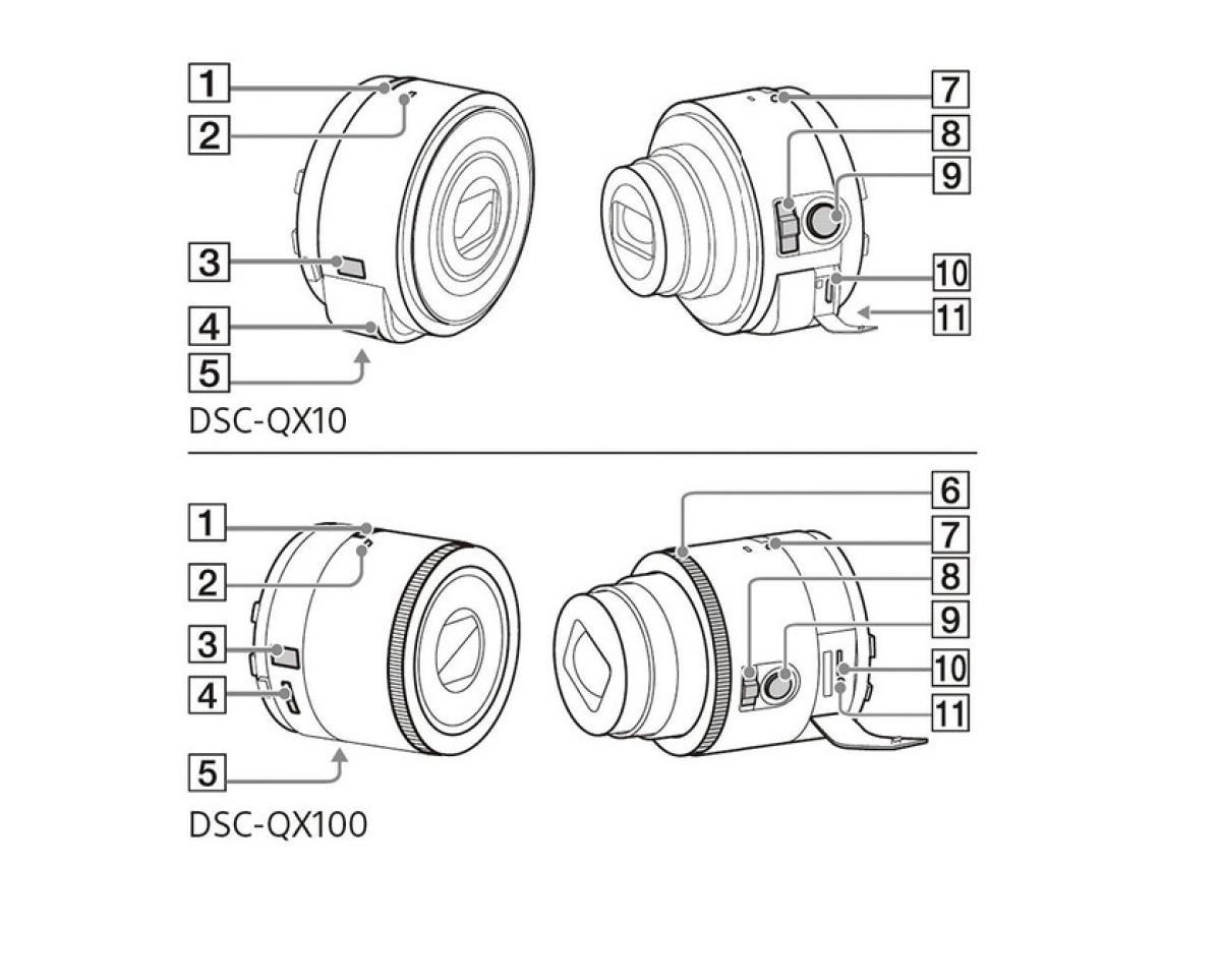 Revelados los manuales de las nuevas lentes de Sony