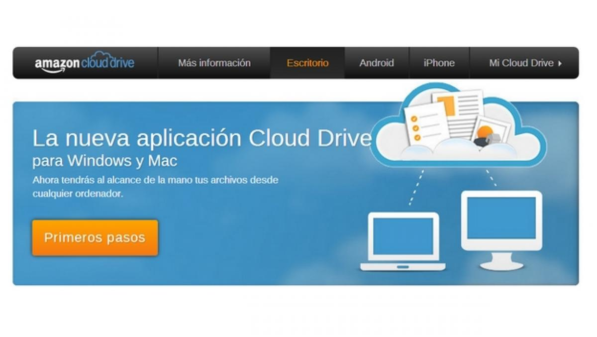 Amazon Cloud Drive Deutschland