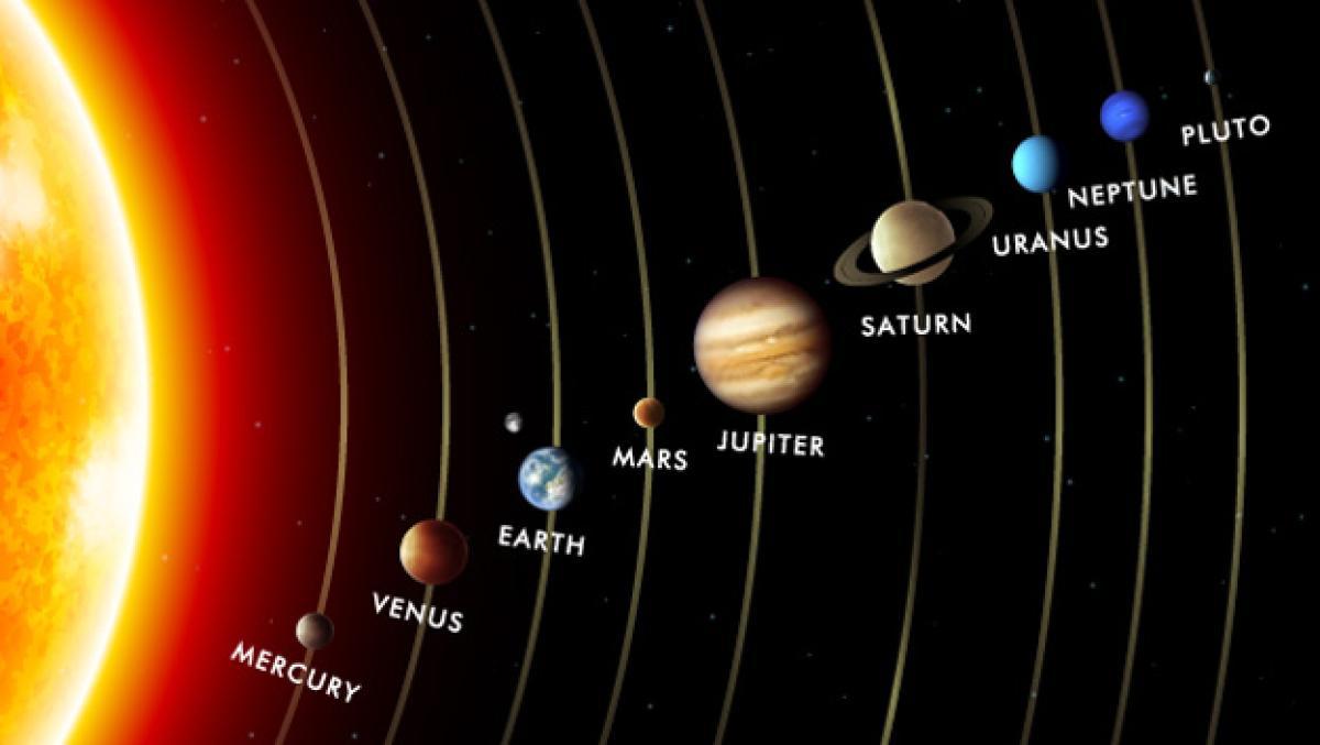 Fenómeno único Con La Alineación De 5 Planetas Del Sistema Solar Life Computerhoy Com