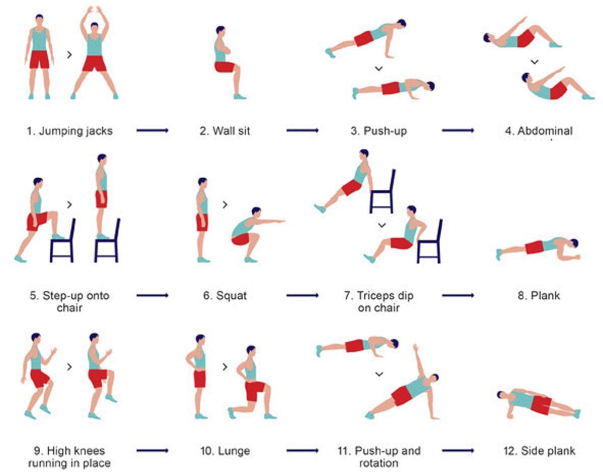 rutina de ejercicio para bajar de peso rápidamente