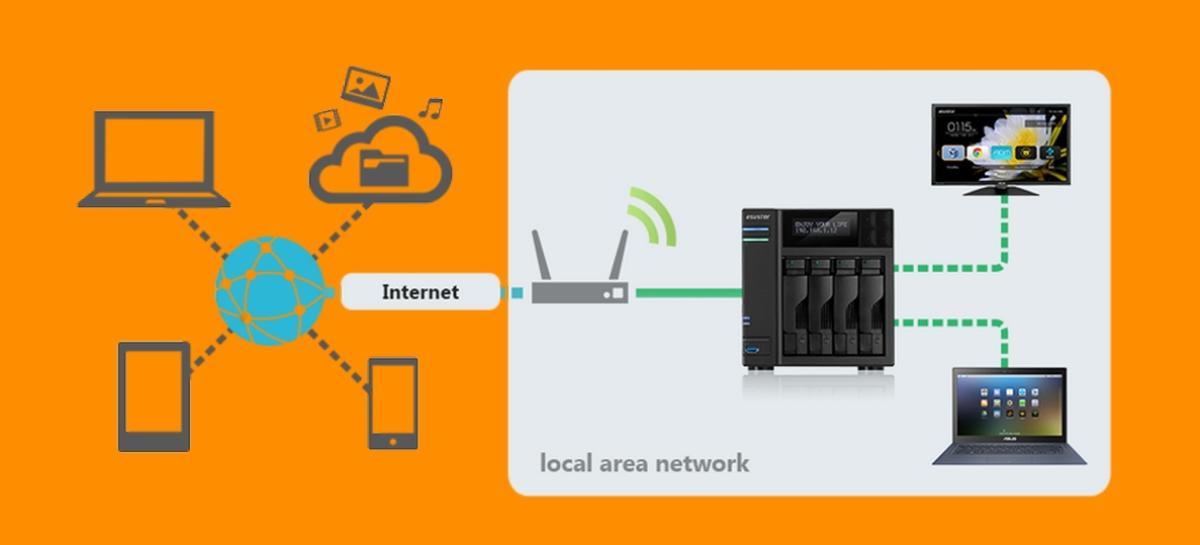 Consejos y guía para comprar un servidor NAS para tu casa o pequeño negocio    Tecnología - ComputerHoy.com