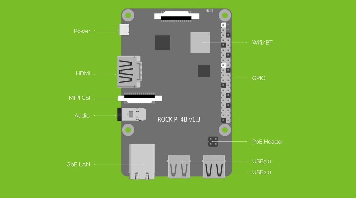 Rock Pi 4 B, la nueva placa computacional más potente que