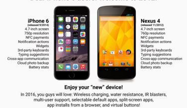 iPhone 6 vs. Nexus 4