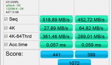AS SSD benchmark con el disco lleno