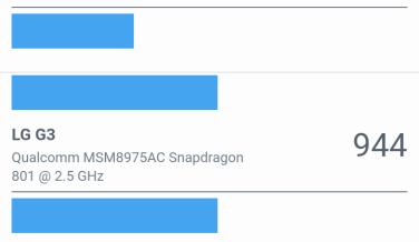 Resultados del Wiam #65 Lite en Geekbench