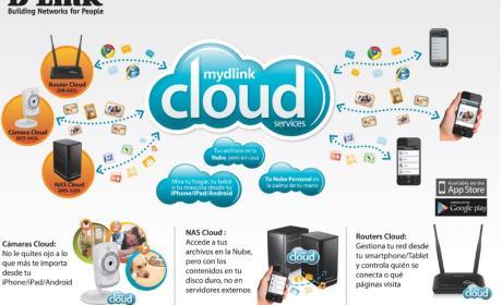 Mydlink Cloud Services