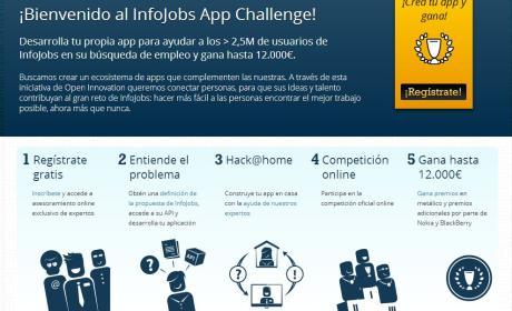 Infojobs App Challenge