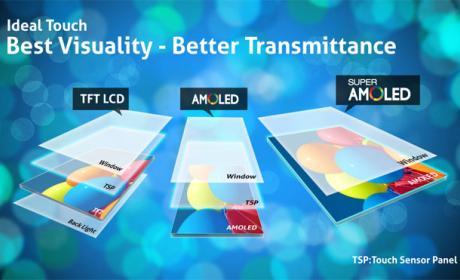 Samsung AMOLED