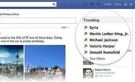 Trending Facebook