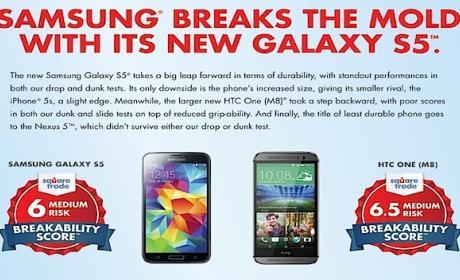Test resistencia Galaxy S5