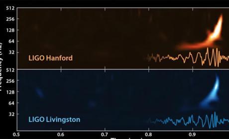 ondas gravitacionales móvil