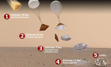 El sonda de la ESA se estrelló en Marte por un fallo humano