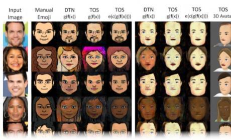 Facebook sistema automático para crear avatares
