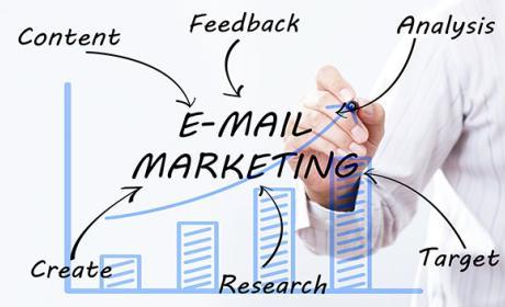 Qué es el email marketing y por qué deberías usarlo