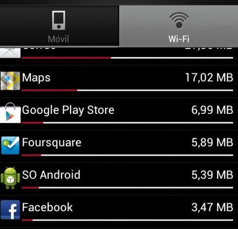 Aquí verás lo que consume cada app