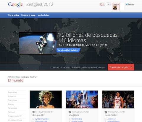 Web con la lista Zeitgeist 2012 de Google.