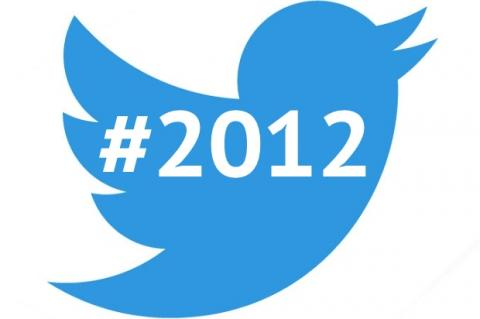 Los trending topics de Twitter de 2012