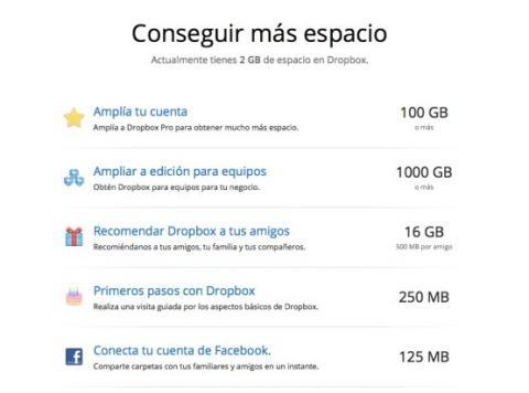 Conecta tu cuenta de Facebook con Dropbox