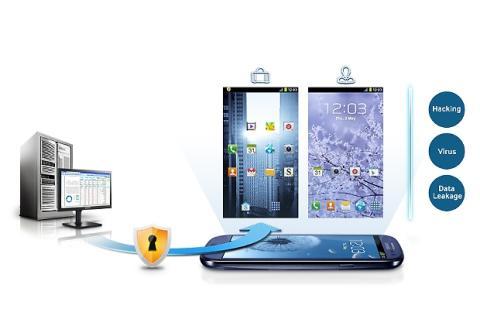 ¿Seguridad en Android? Samsung presenta Knox en MWC 2013