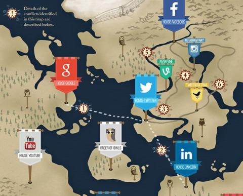 Juego de tronos redes sociales