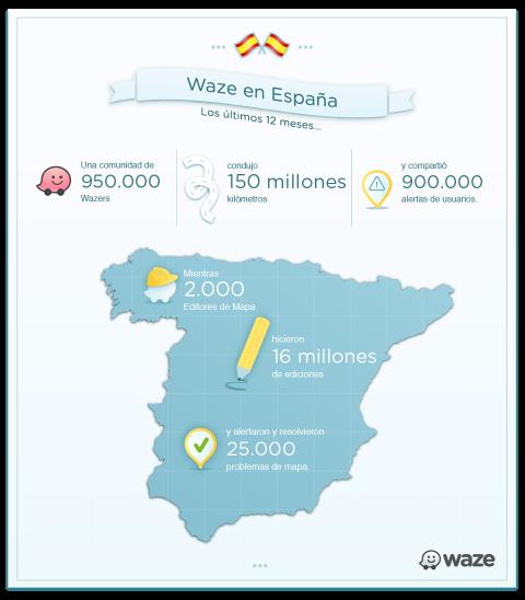Un resumen de Waze en España