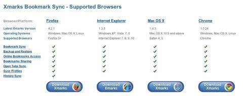 Xmarks sincronizará tus marcadores entre cualquier navegador