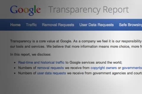 Google publica información sobre los sites más peligrosos