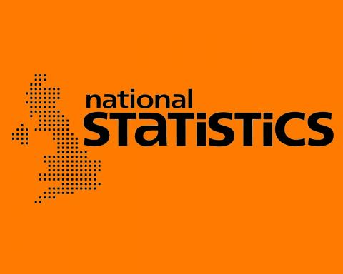 Office for National Statistics. Censo británico