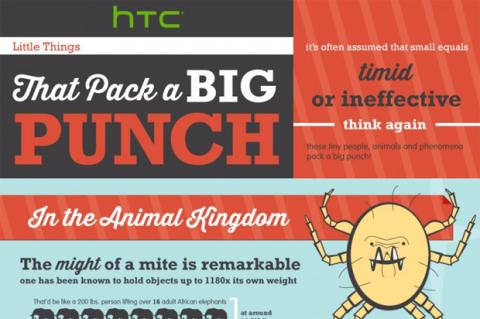 El HTC One Mini: ¿Confirmado por HTC en su blog?
