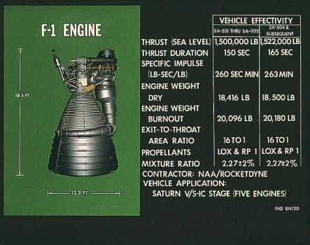 Motores F1 del Apollo XI. Wikipedia.