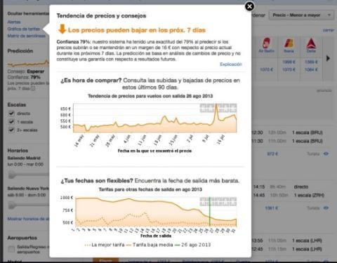 Predicción de precios y alertas en Kayak