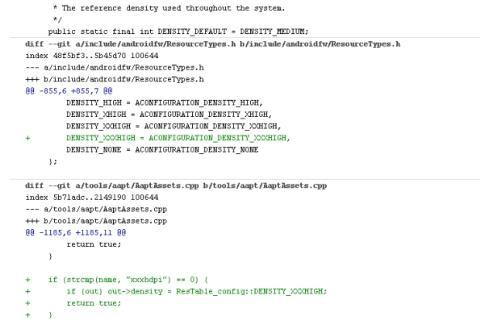 Código fuente Android 4.3