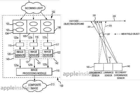 Cámara con tres lentes y tres sensores de Apple