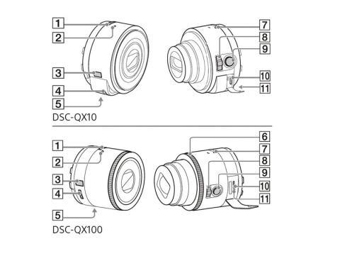 Smartphone de Sony, revelados nuevos detalles de sus cámaras