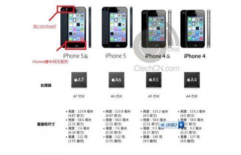 iphone 5s filtraciones