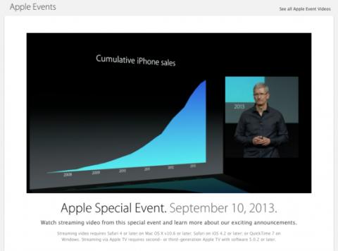video completo presentación apple