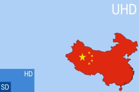 Dimensiones pantalla UHD con mapa de China