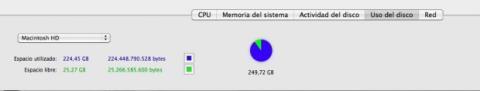 Monitoriza el equipo en el Monitor de Actividad de tu Mac