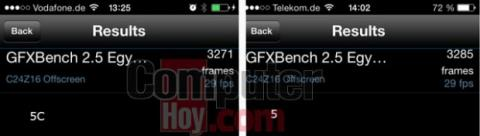 gfxbench iphone 5c