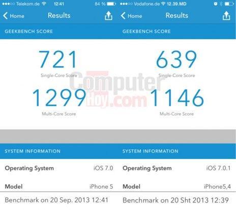 geekbench iphone 5c vs iphone 5