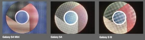 pantalla samsung galaxy s4 mini