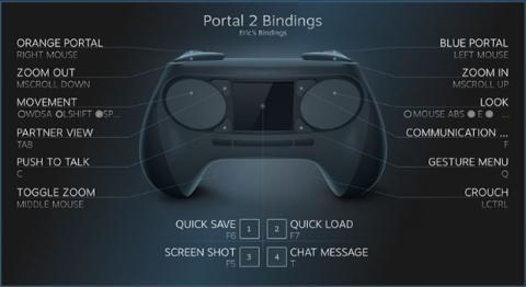 Steam Controller Portal 2