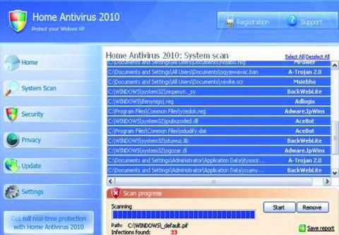 Infección ransomware