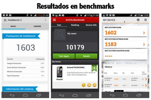 Resultados Huawei Ascend P6 en benchmarks