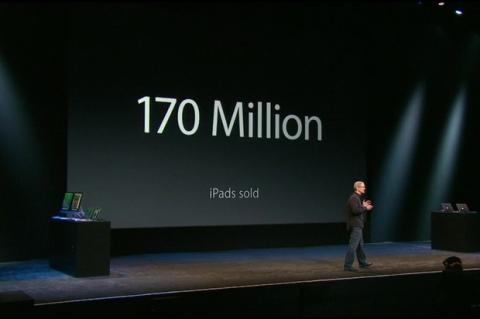 iPad vendidos