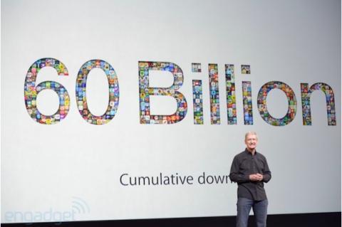 60.000 millones de descargas en App Store