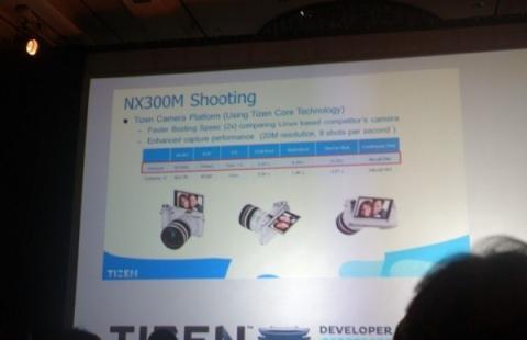 Cámara Samsung NX300M con Tizen