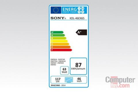 calificación energética televisores